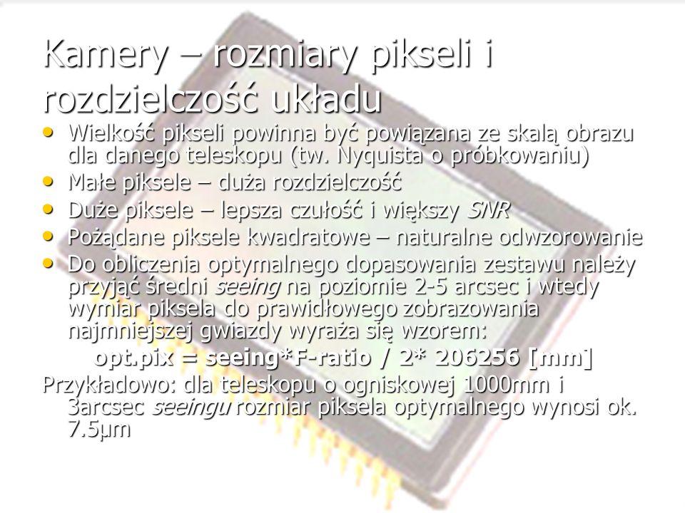 Kamery – rozmiary pikseli i rozdzielczość układu