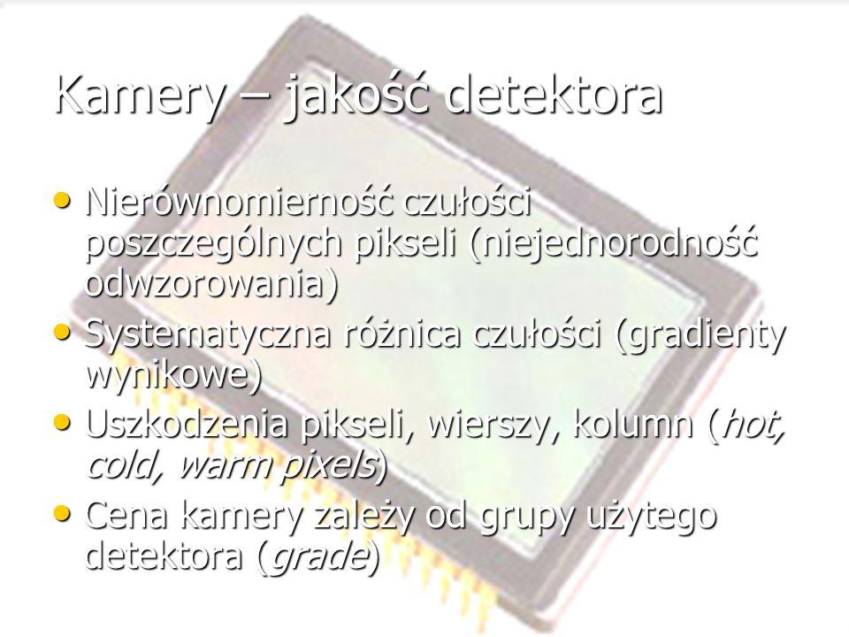 Kamery – jakość detektora