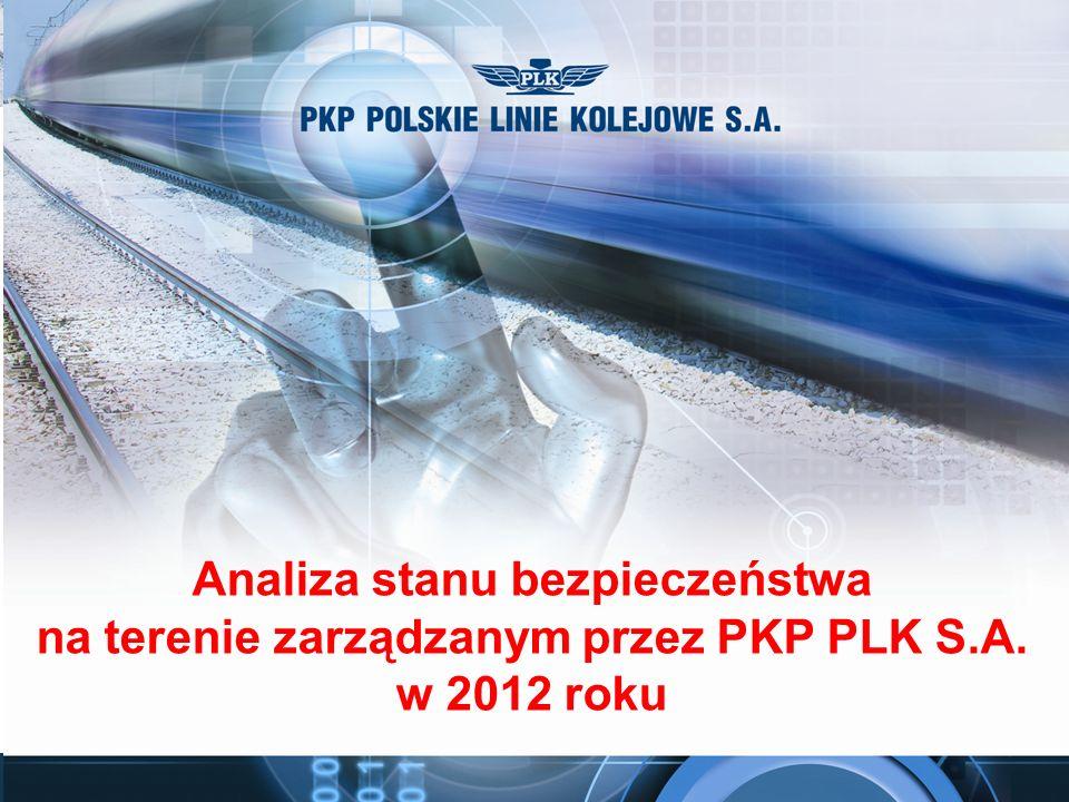 Analiza stanu bezpieczeństwa na terenie zarządzanym przez PKP PLK S. A