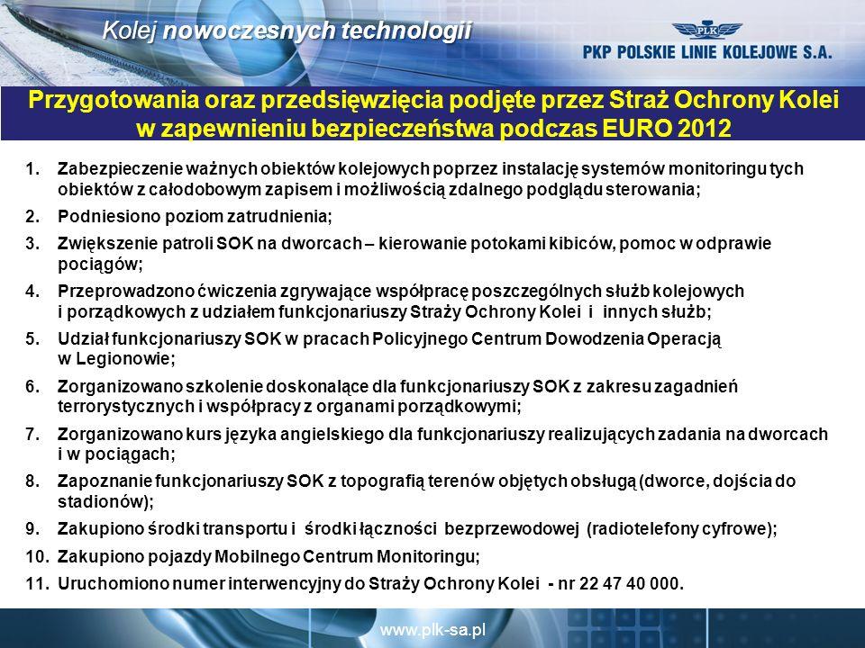 Przygotowania oraz przedsięwzięcia podjęte przez Straż Ochrony Kolei w zapewnieniu bezpieczeństwa podczas EURO 2012