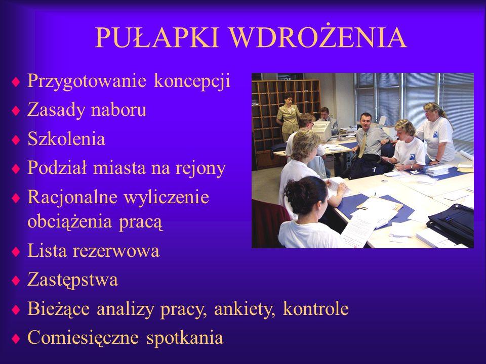 PUŁAPKI WDROŻENIA Przygotowanie koncepcji Zasady naboru Szkolenia