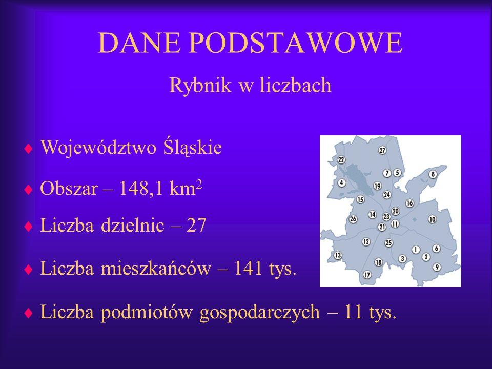 DANE PODSTAWOWE Rybnik w liczbach Województwo Śląskie