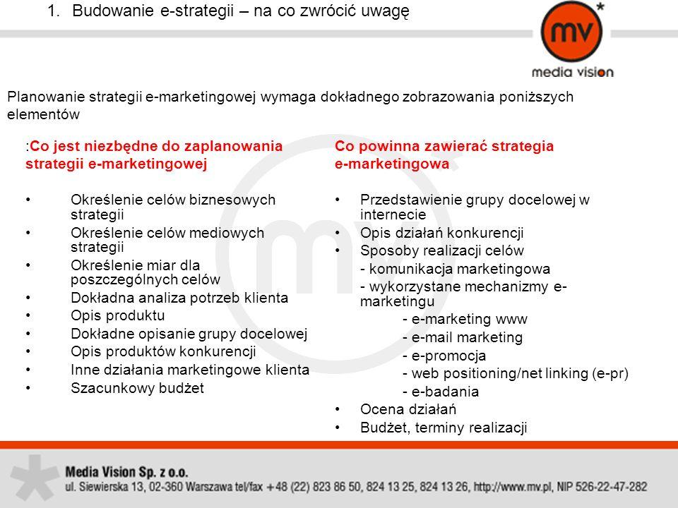 Budowanie e-strategii – na co zwrócić uwagę