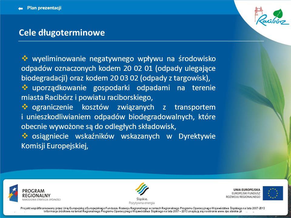 Plan prezentacji Cele długoterminowe.