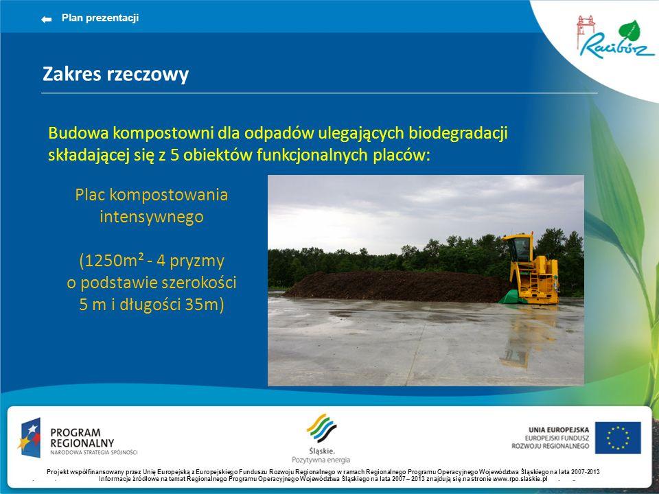 Plan prezentacji Zakres rzeczowy. Budowa kompostowni dla odpadów ulegających biodegradacji składającej się z 5 obiektów funkcjonalnych placów: