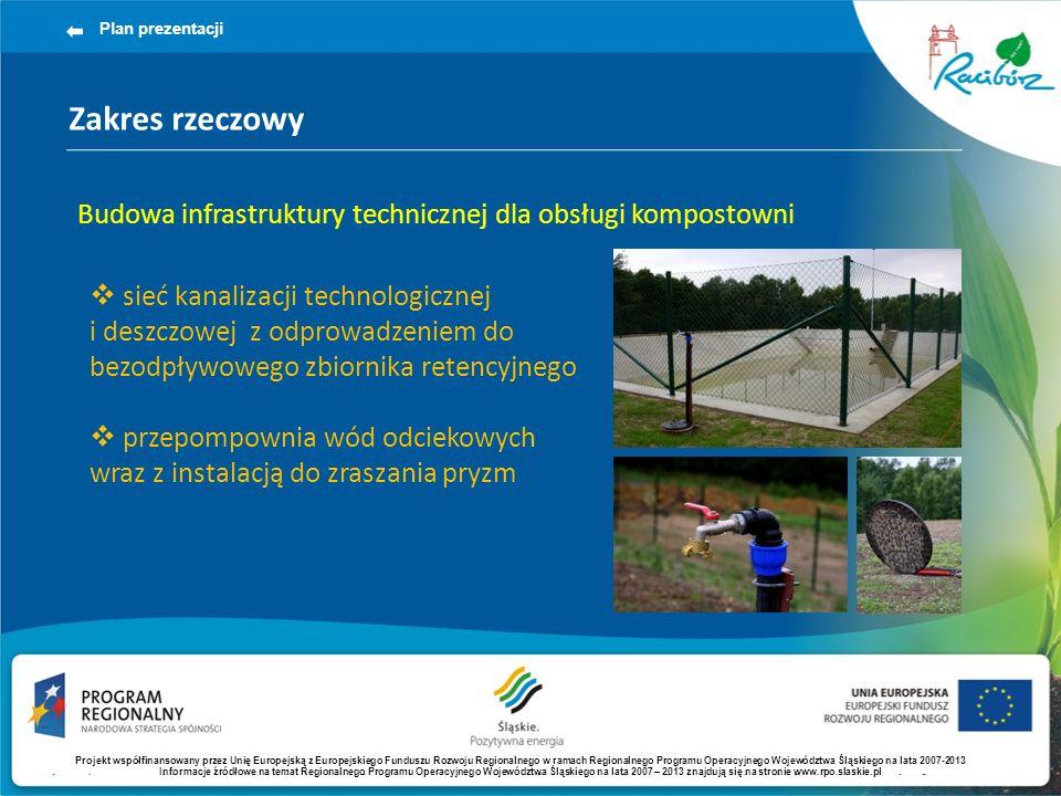 Plan prezentacji Zakres rzeczowy. Budowa infrastruktury technicznej dla obsługi kompostowni. sieć kanalizacji technologicznej.