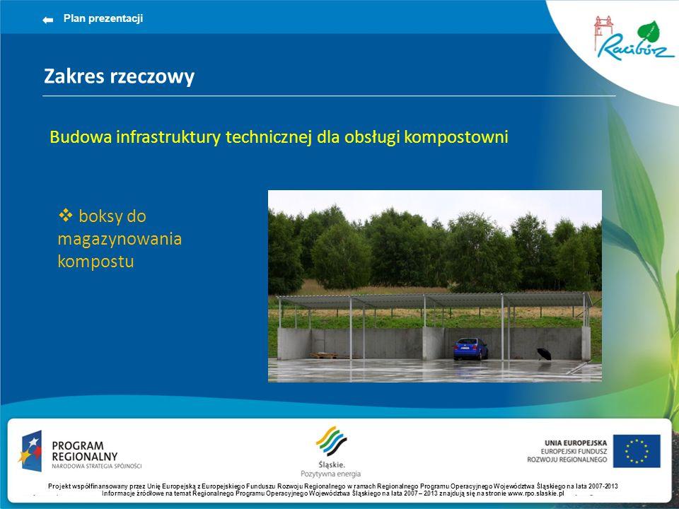 Plan prezentacji Zakres rzeczowy. Budowa infrastruktury technicznej dla obsługi kompostowni. boksy do magazynowania kompostu.