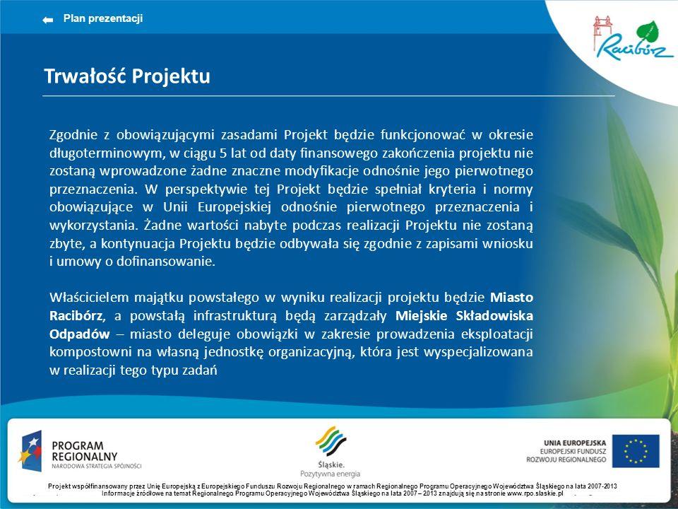 Plan prezentacji Trwałość Projektu.