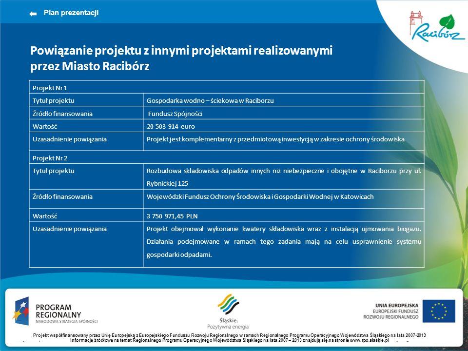 Plan prezentacji Powiązanie projektu z innymi projektami realizowanymi przez Miasto Racibórz.
