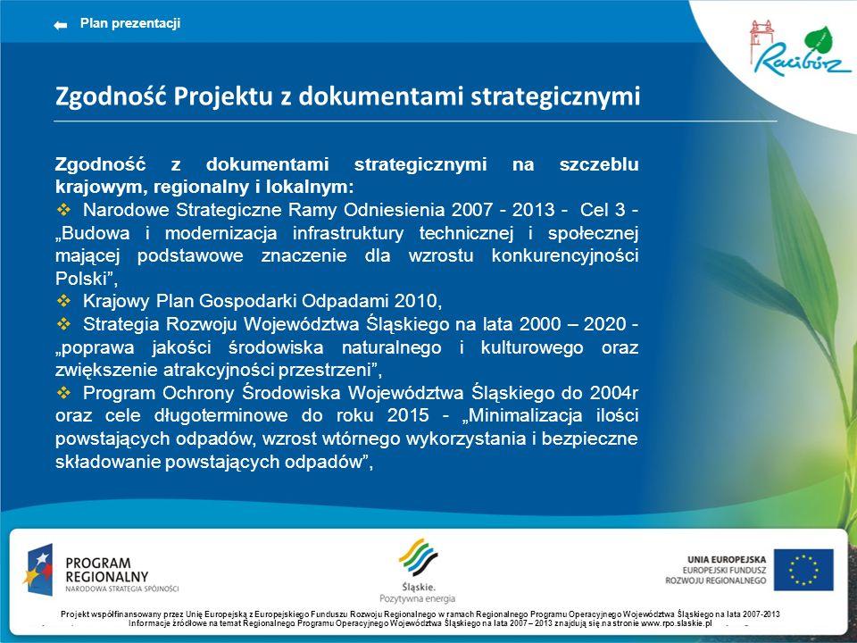 Zgodność Projektu z dokumentami strategicznymi