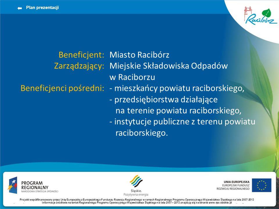 Beneficjenci pośredni: Miasto Racibórz