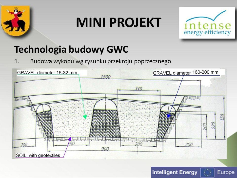 MINI PROJEKT Technologia budowy GWC