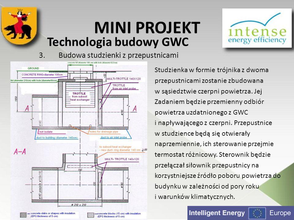 Technologia budowy GWC