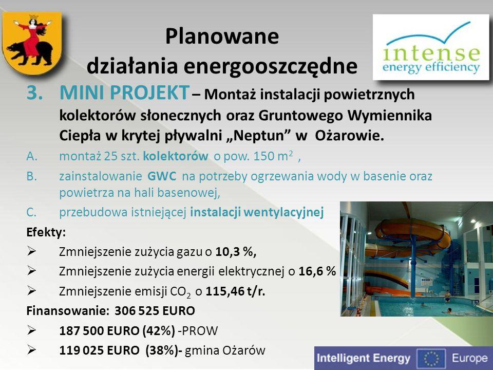 działania energooszczędne