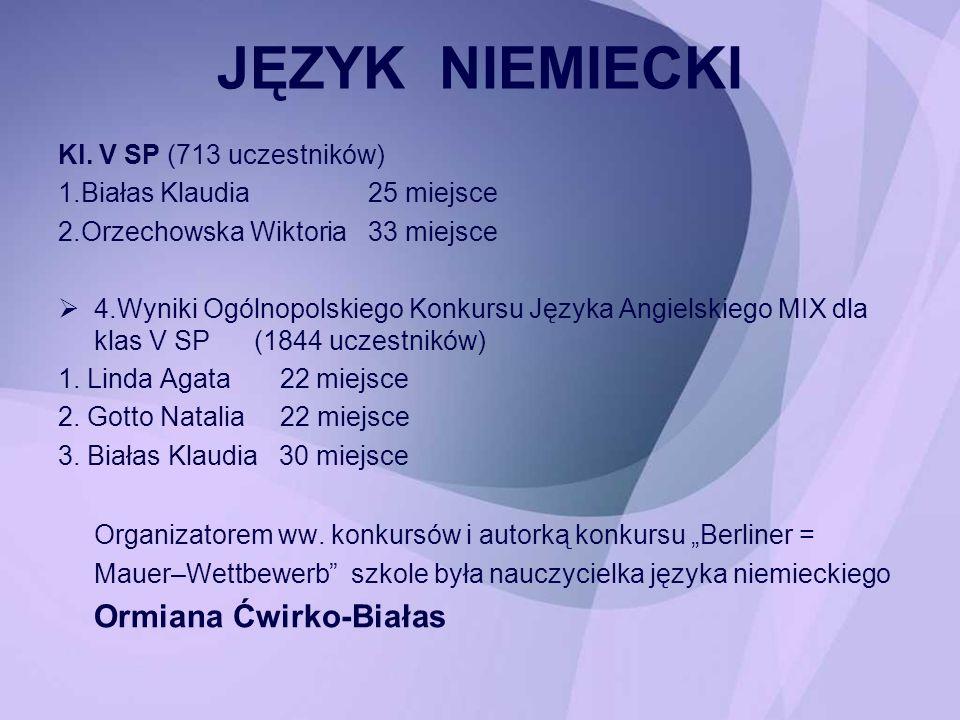 JĘZYK NIEMIECKI Kl. V SP (713 uczestników) 1.Białas Klaudia 25 miejsce