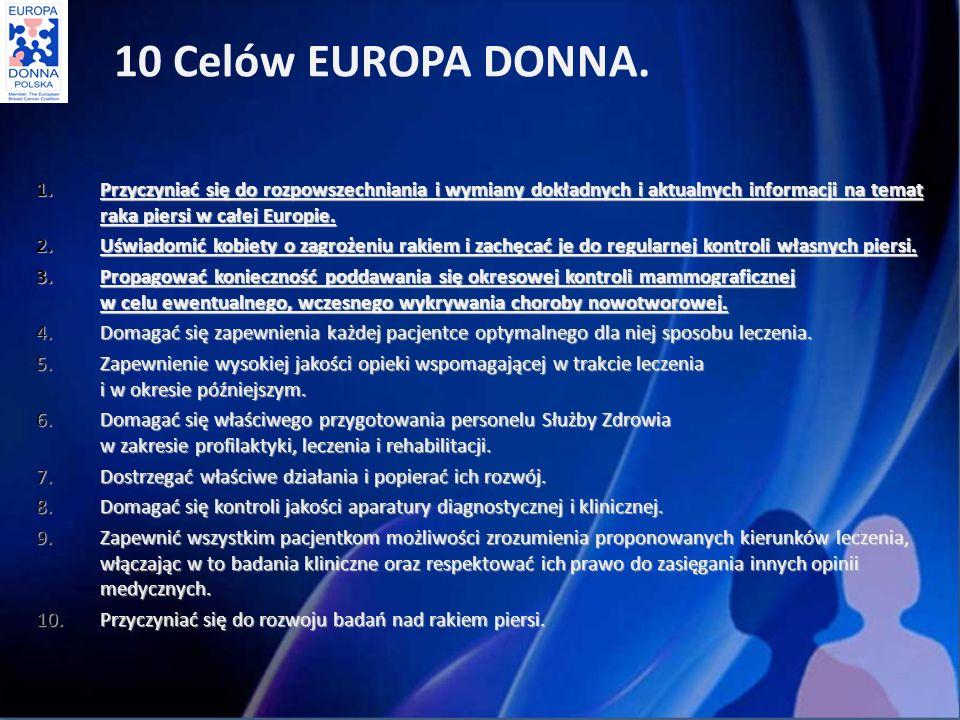10 Celów EUROPA DONNA. Przyczyniać się do rozpowszechniania i wymiany dokładnych i aktualnych informacji na temat raka piersi w całej Europie.
