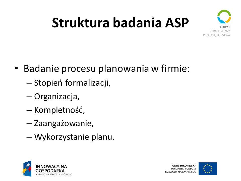 Struktura badania ASP Badanie procesu planowania w firmie: