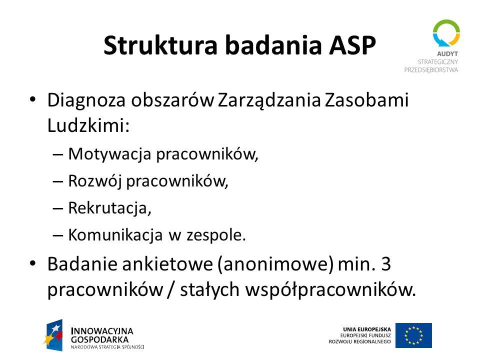 Struktura badania ASP Diagnoza obszarów Zarządzania Zasobami Ludzkimi: