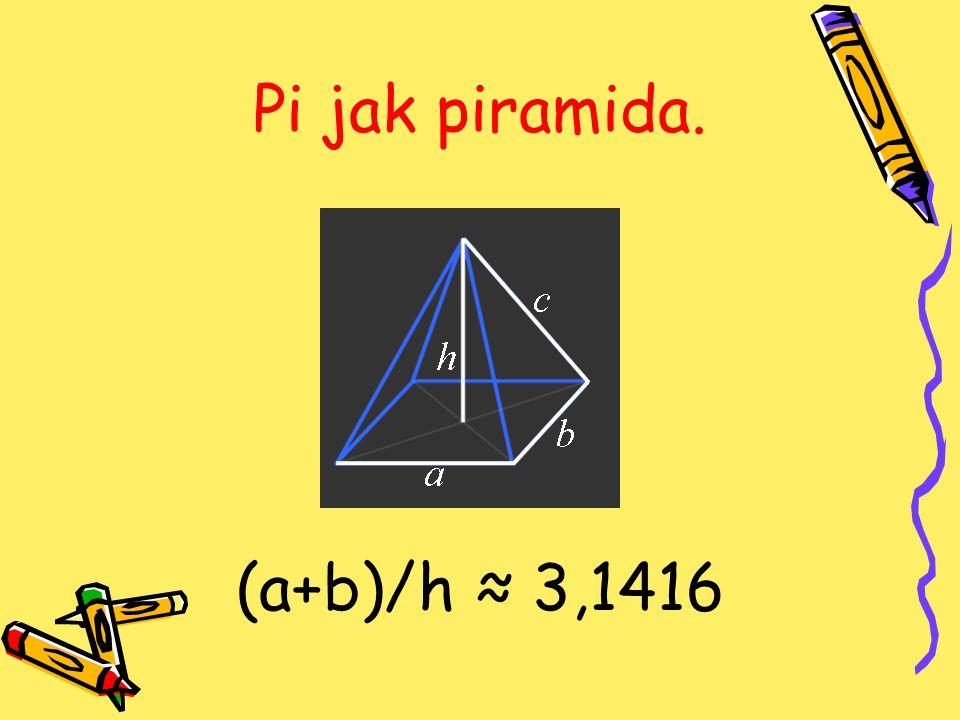 Pi jak piramida. (a+b)/h ≈ 3,1416