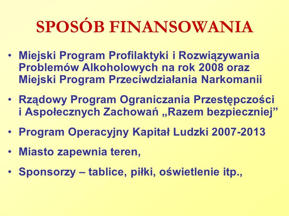 SPOSÓB FINANSOWANIA Miejski Program Profilaktyki i Rozwiązywania Problemów Alkoholowych na rok 2008 oraz Miejski Program Przeciwdziałania Narkomanii.