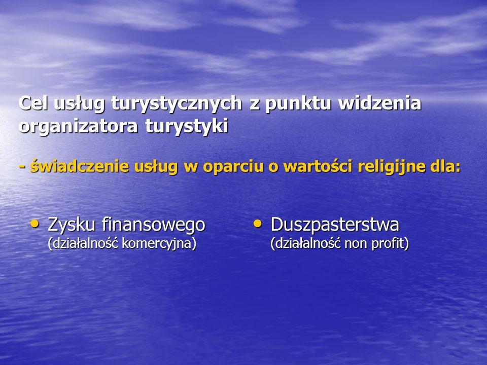 Cel usług turystycznych z punktu widzenia organizatora turystyki - świadczenie usług w oparciu o wartości religijne dla: