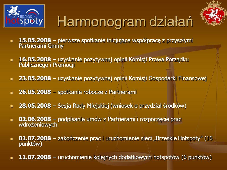 Harmonogram działań 15.05.2008 – pierwsze spotkanie inicjujące współpracę z przyszłymi Partnerami Gminy.