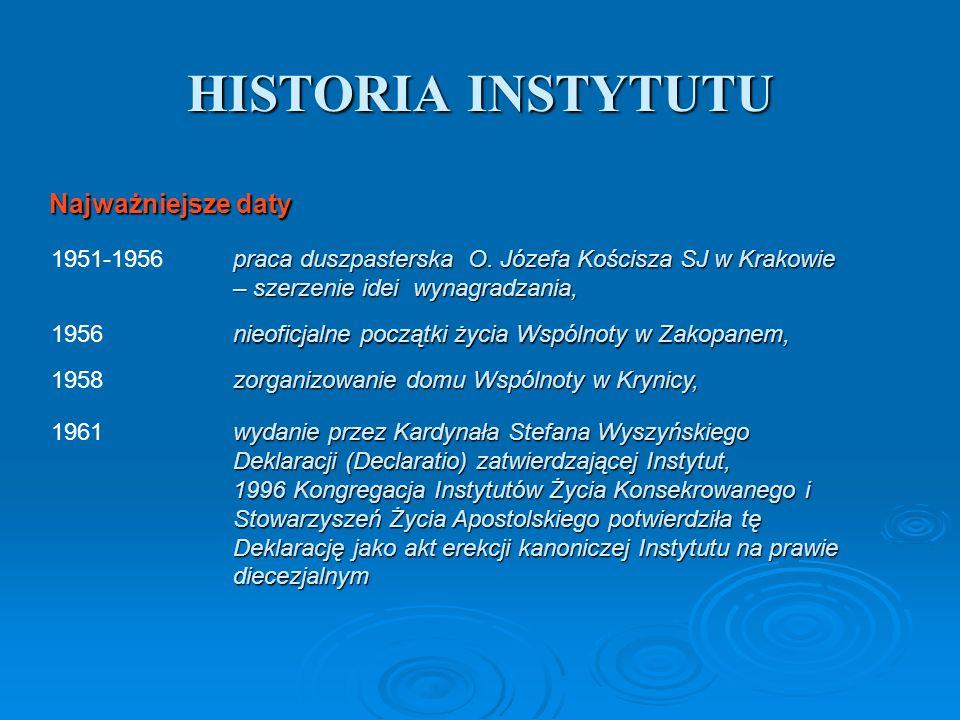 HISTORIA INSTYTUTU Najważniejsze daty 1951-1956
