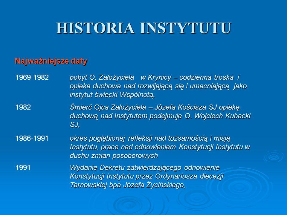 HISTORIA INSTYTUTU Najważniejsze daty 1969-1982
