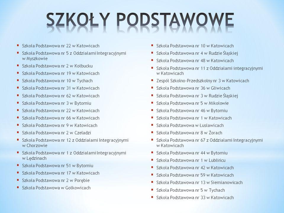 SZKOŁY PODSTAWOWE Szkoła Podstawowa nr 22 w Katowicach