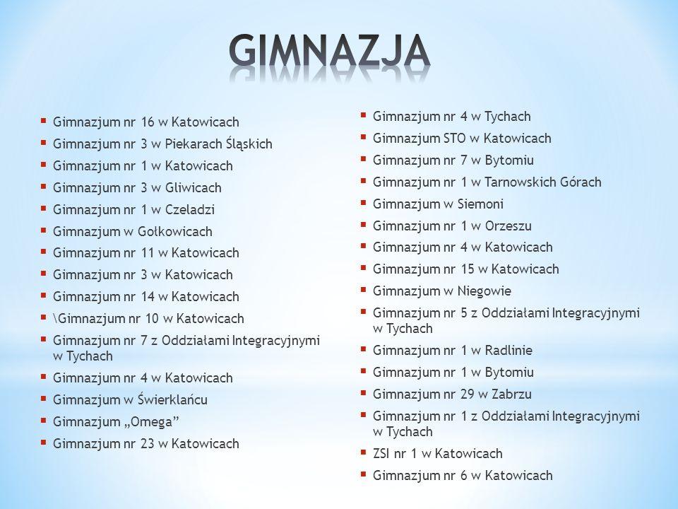 GIMNAZJA Gimnazjum nr 4 w Tychach Gimnazjum nr 16 w Katowicach