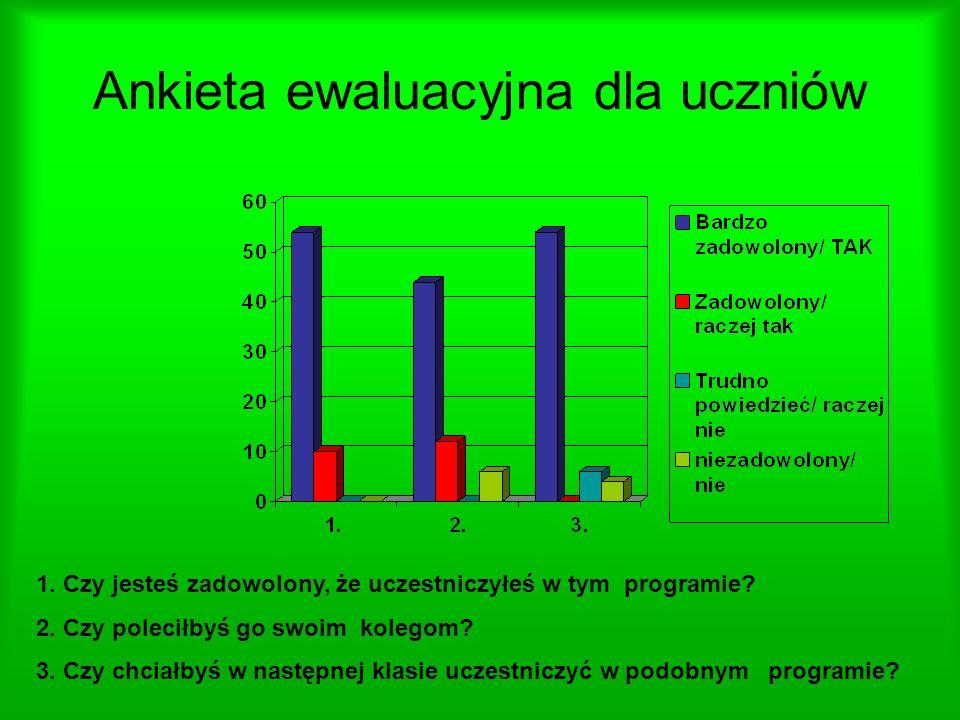 Ankieta ewaluacyjna dla uczniów