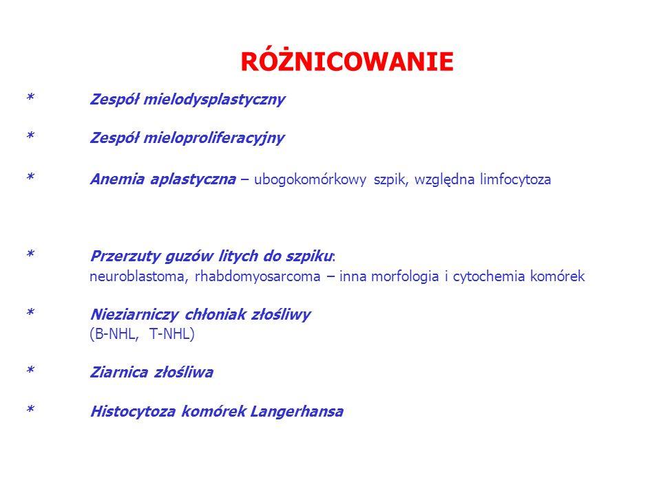 RÓŻNICOWANIE * Zespół mielodysplastyczny * Zespół mieloproliferacyjny