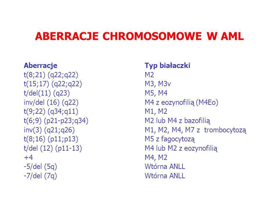 ABERRACJE CHROMOSOMOWE W AML