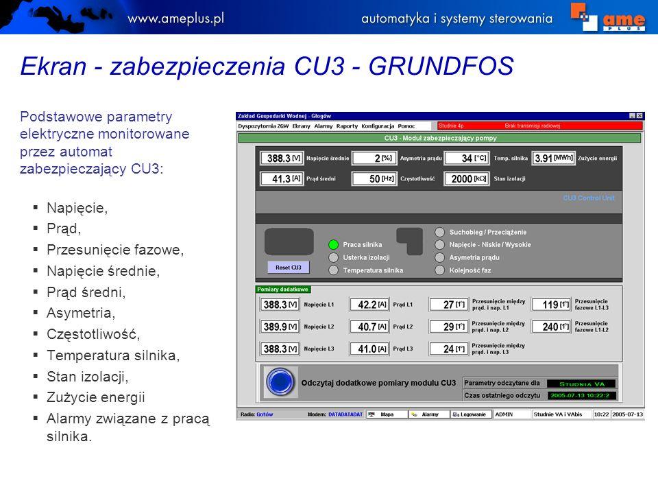 Ekran - zabezpieczenia CU3 - GRUNDFOS