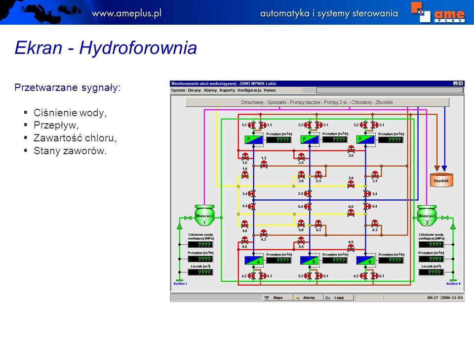 Ekran - Hydroforownia Przetwarzane sygnały: Ciśnienie wody, Przepływ,