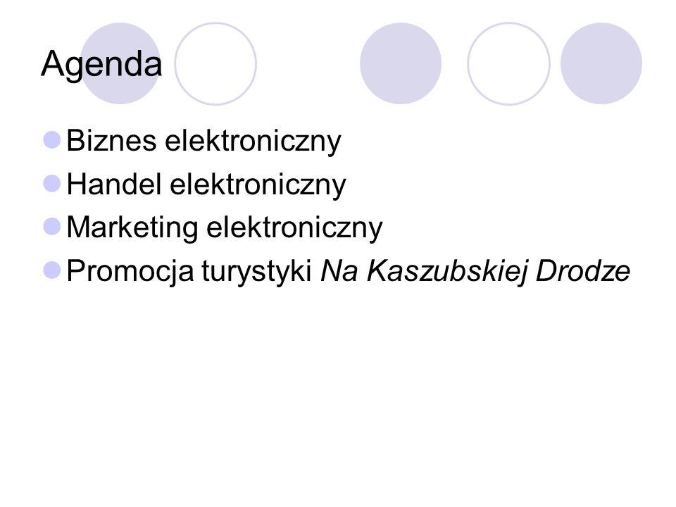 Agenda Biznes elektroniczny Handel elektroniczny