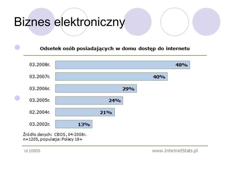 Biznes elektroniczny obejmuje wszelkie przejawy komercyjnego wykorzystania ICT (Information and communication technologies)
