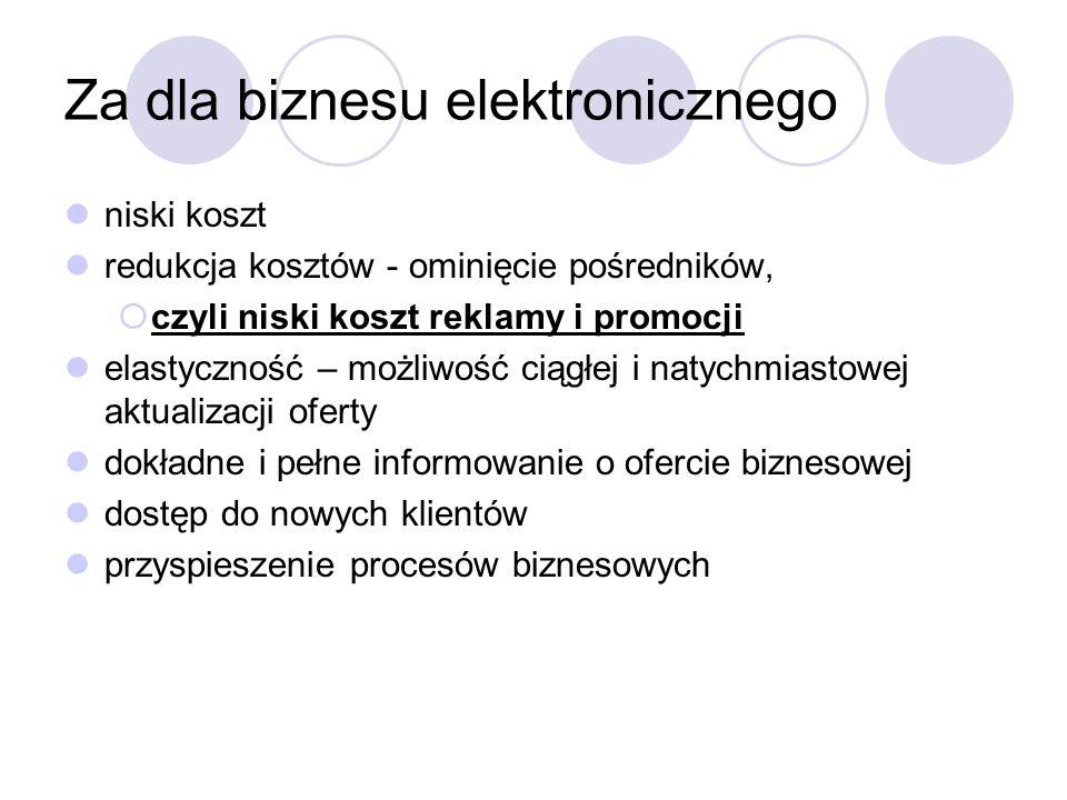 Za dla biznesu elektronicznego
