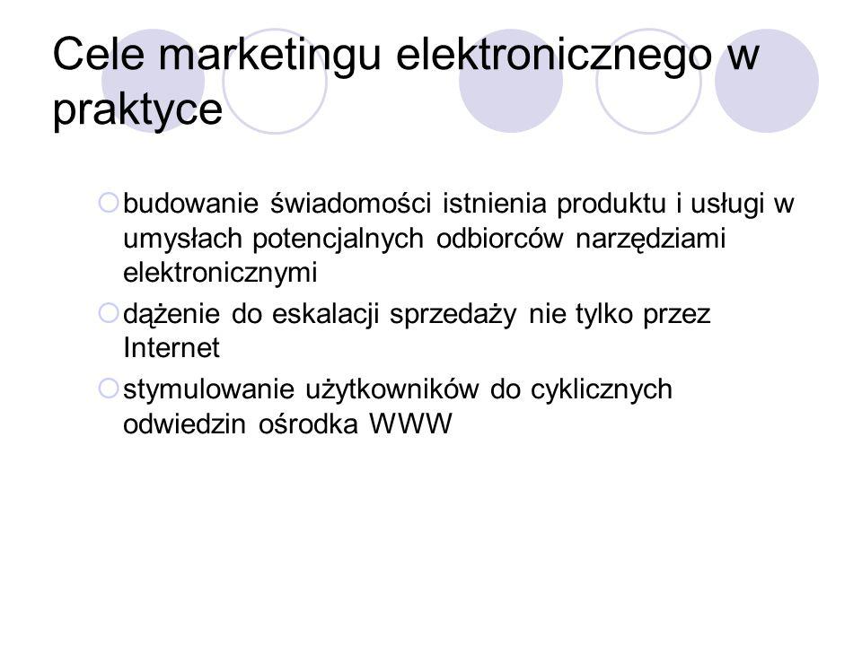 Cele marketingu elektronicznego w praktyce