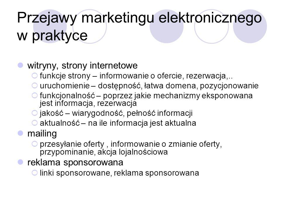 Przejawy marketingu elektronicznego w praktyce