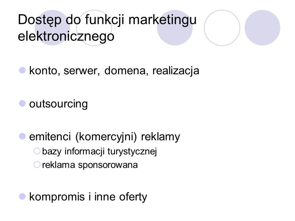 Dostęp do funkcji marketingu elektronicznego