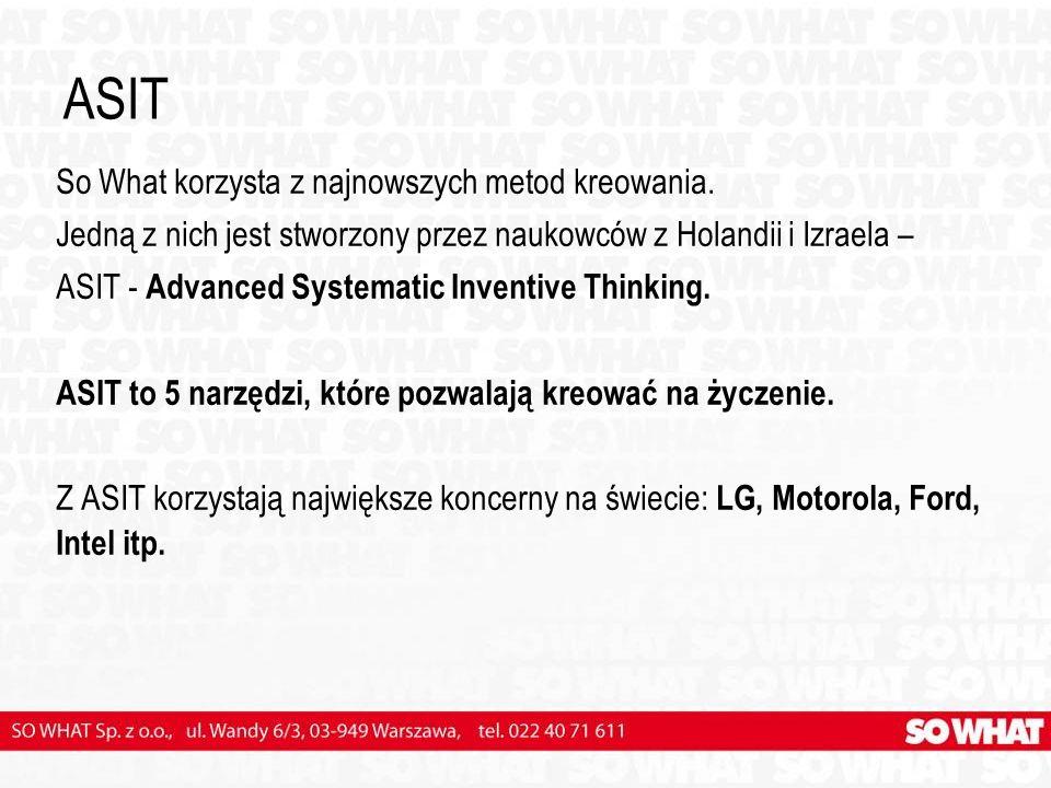 ASIT So What korzysta z najnowszych metod kreowania.