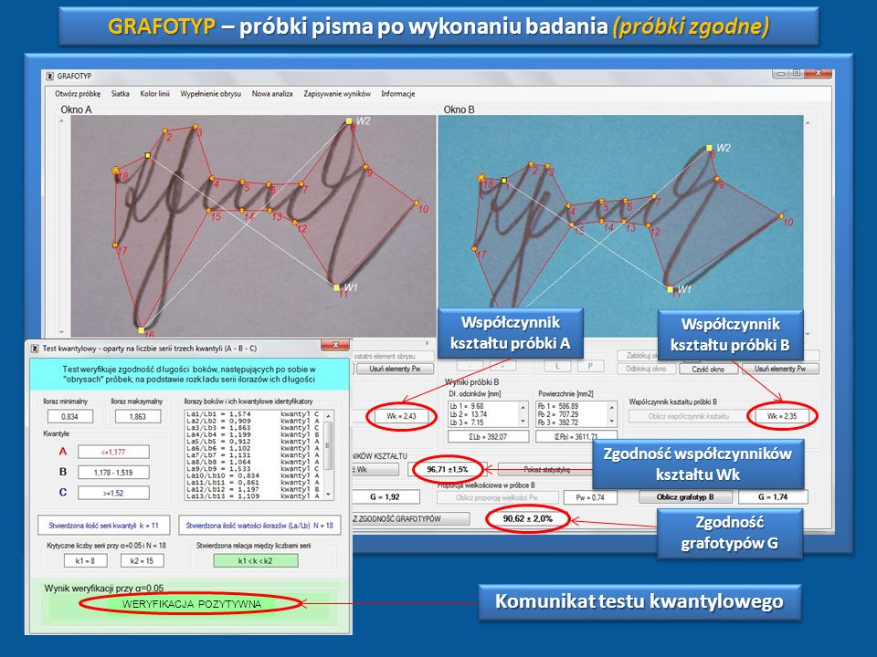 GRAFOTYP – próbki pisma po wykonaniu badania (próbki zgodne)