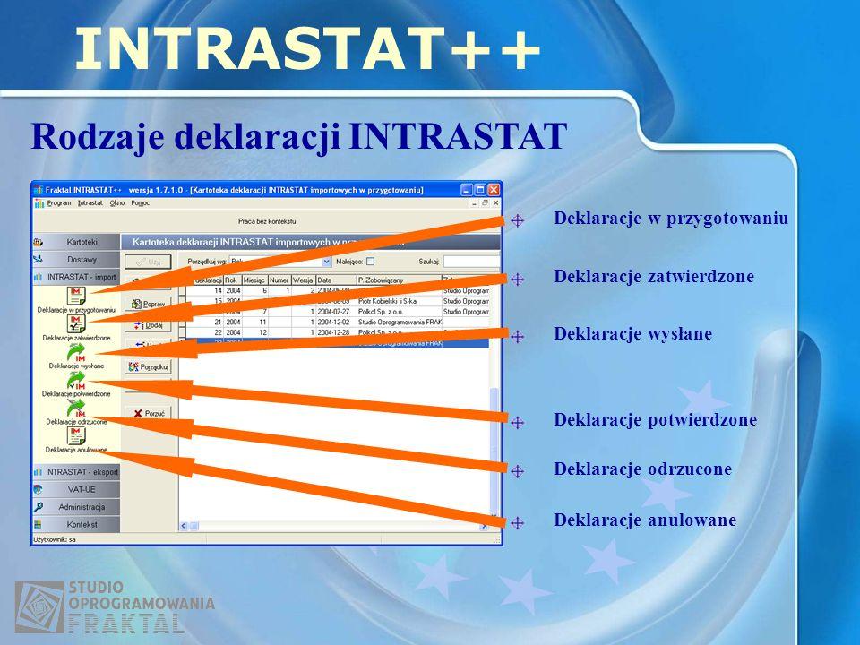 INTRASTAT++ Rodzaje deklaracji INTRASTAT Deklaracje w przygotowaniu