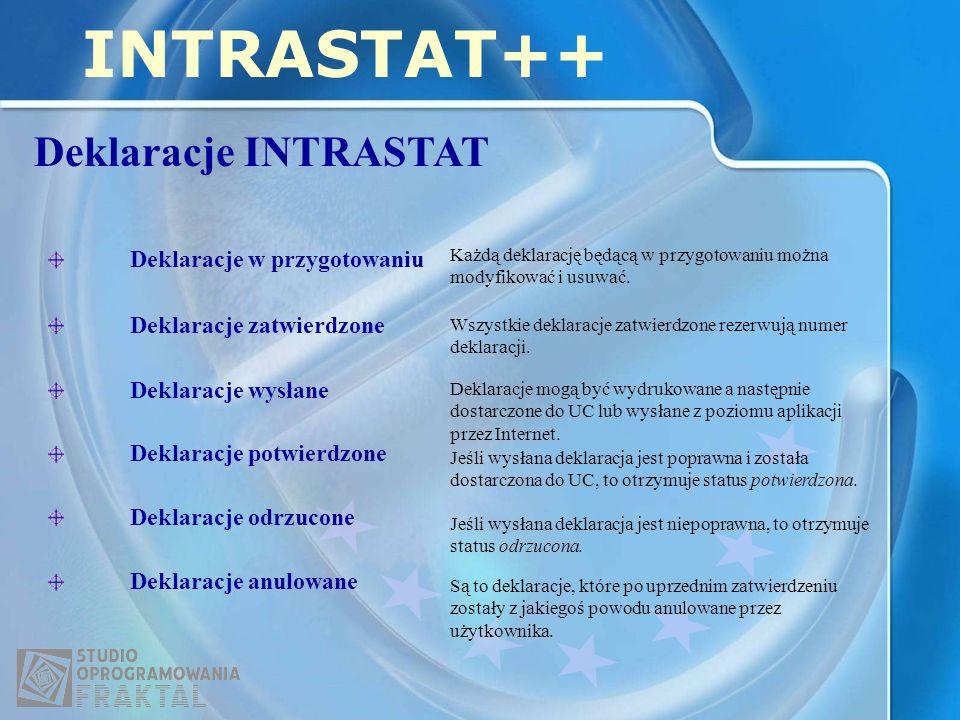 INTRASTAT++ Deklaracje INTRASTAT Deklaracje w przygotowaniu