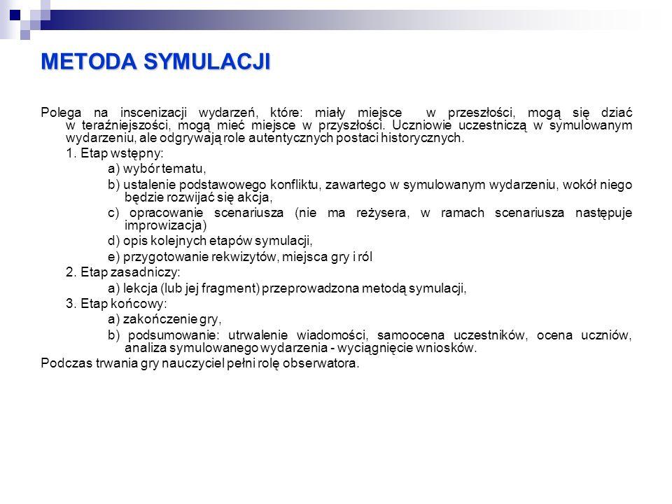METODA SYMULACJI