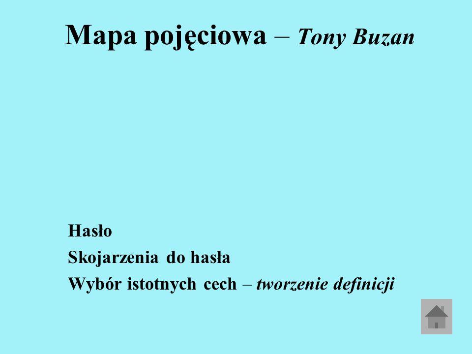 Mapa pojęciowa – Tony Buzan