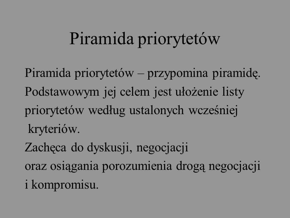 Piramida priorytetów Piramida priorytetów – przypomina piramidę.