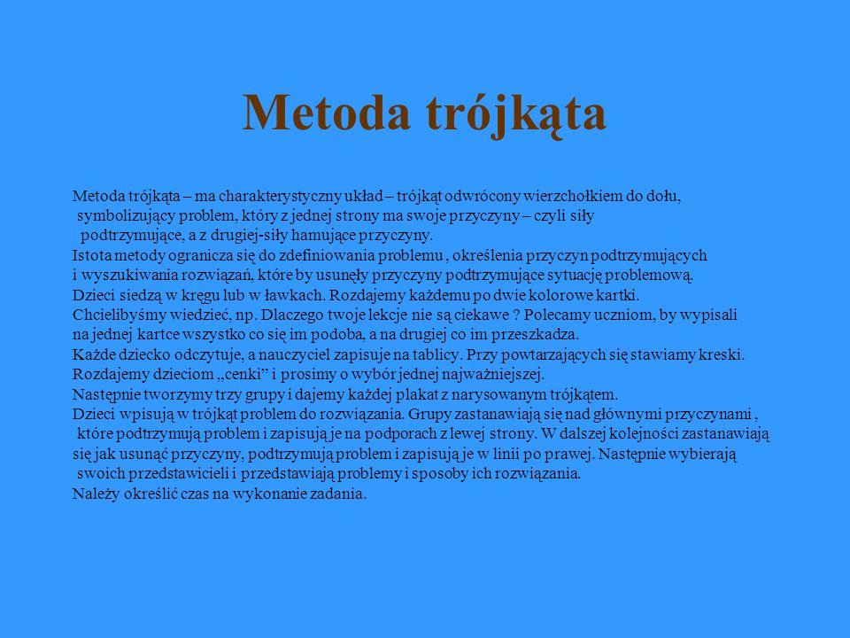Metoda trójkąta Metoda trójkąta – ma charakterystyczny układ – trójkąt odwrócony wierzchołkiem do dołu,