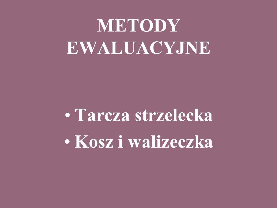 METODY EWALUACYJNE Tarcza strzelecka Kosz i walizeczka